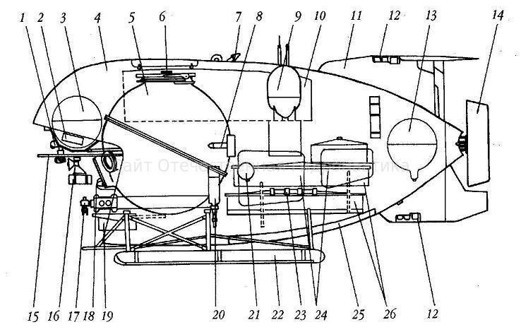 Электронные схемы.  Семисторная схема управления двигателем.